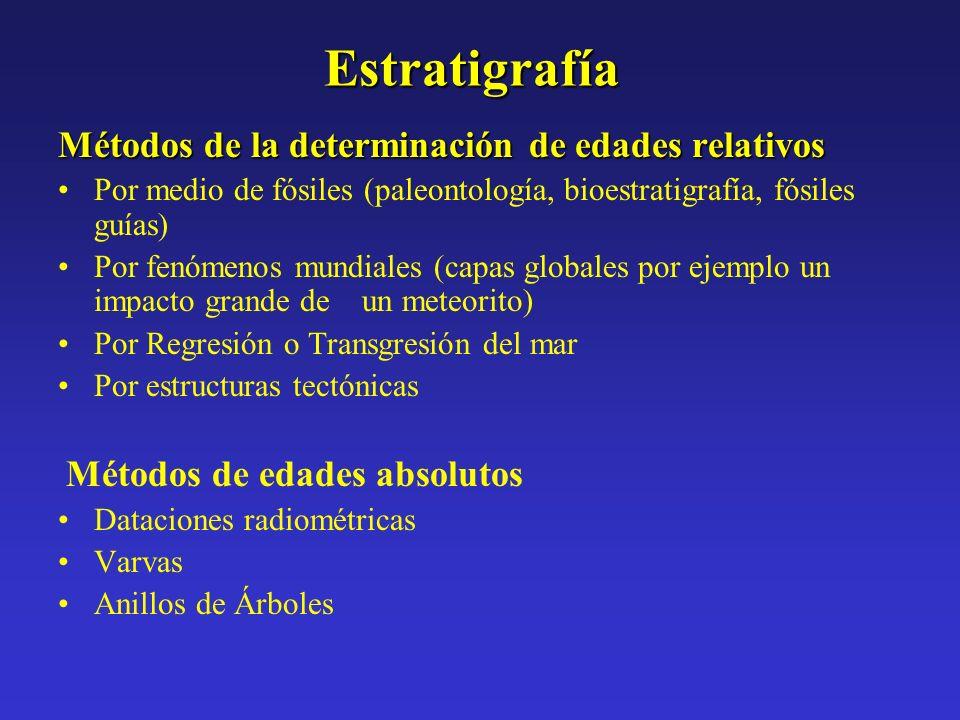 Estratigrafía Métodos de la determinación de edades relativos