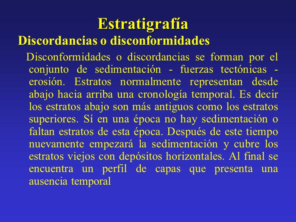 Estratigrafía Discordancias o disconformidades