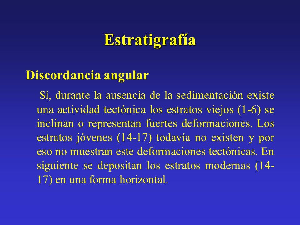 Estratigrafía Discordancia angular