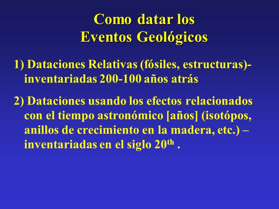 Como datar los Eventos Geológicos