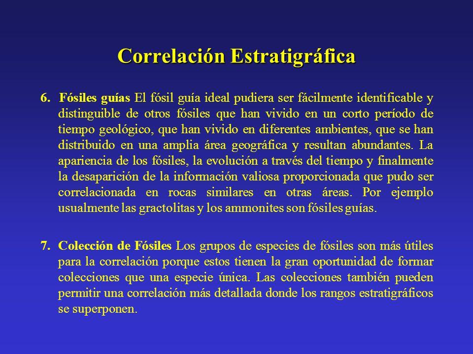 Correlación Estratigráfica