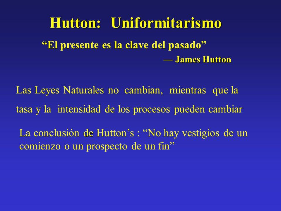 Hutton: Uniformitarismo