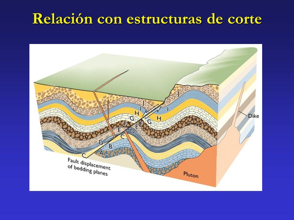 Relación con estructuras de corte