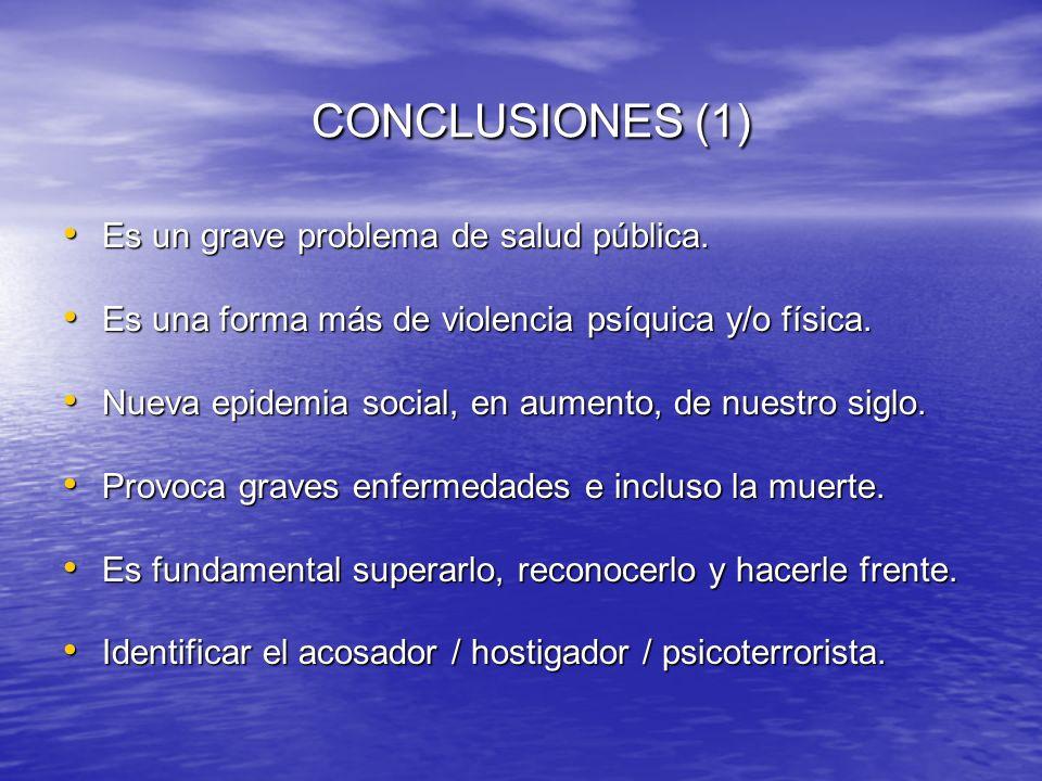 CONCLUSIONES (1) Es un grave problema de salud pública.