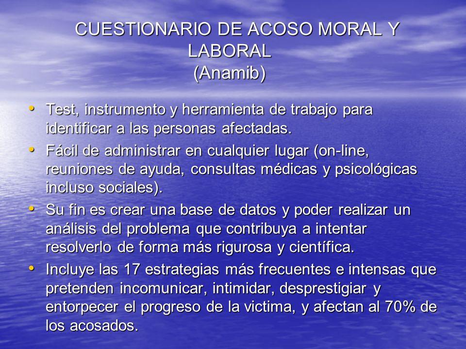 CUESTIONARIO DE ACOSO MORAL Y LABORAL (Anamib)