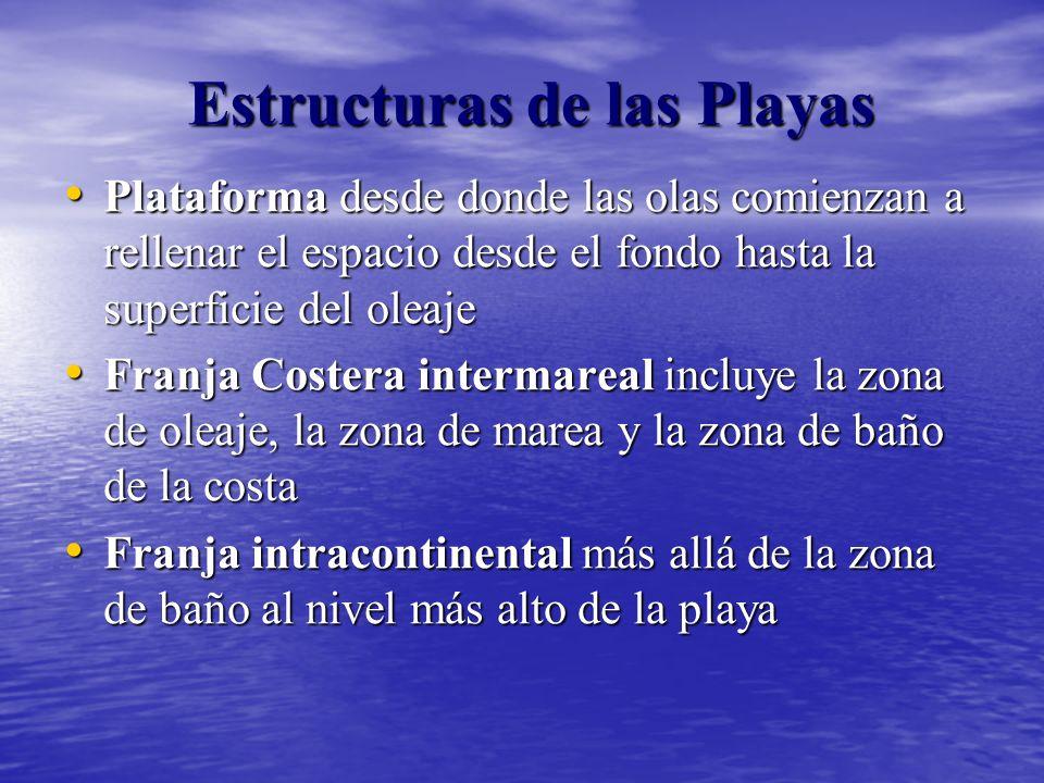 Estructuras de las Playas
