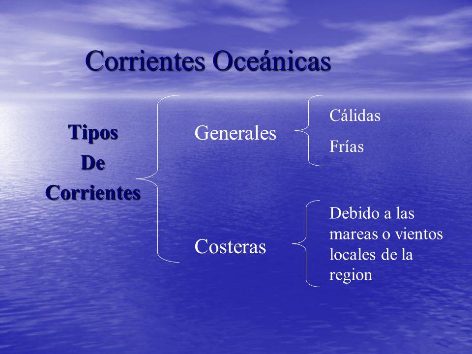 Corrientes Oceánicas Tipos Generales De Corrientes Costeras Cálidas