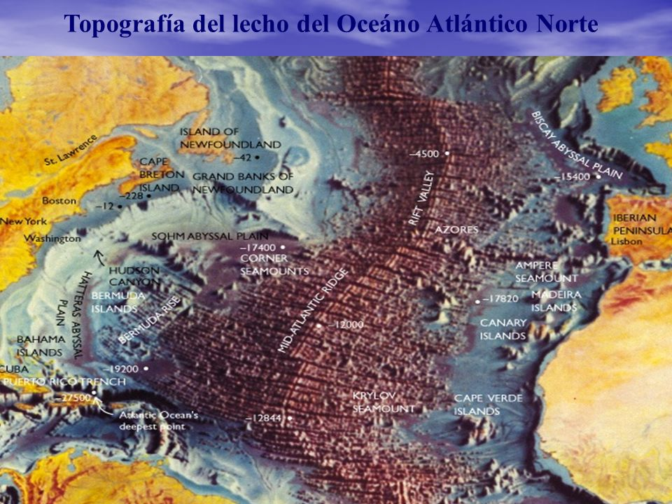Topografía del lecho del Oceáno Atlántico Norte