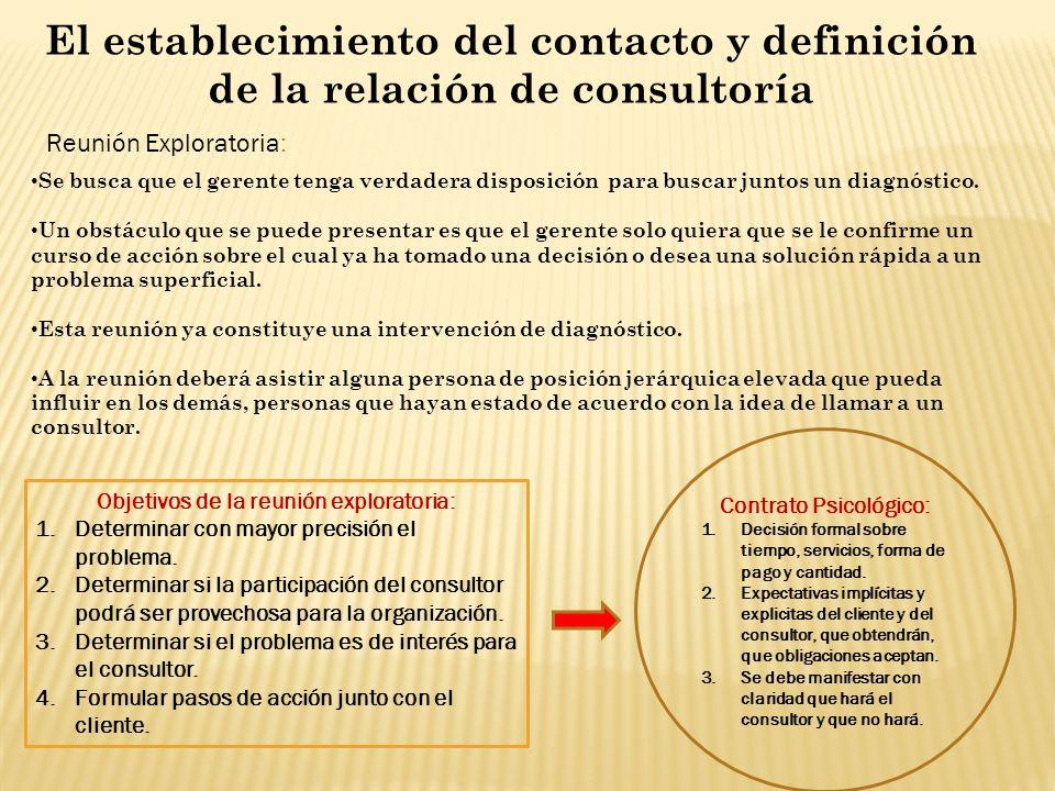 Contrato Psicológico: Objetivos de la reunión exploratoria: