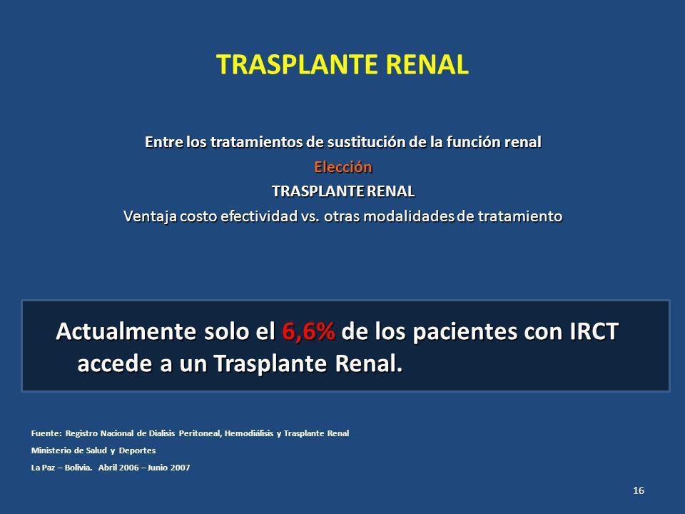 Entre los tratamientos de sustitución de la función renal