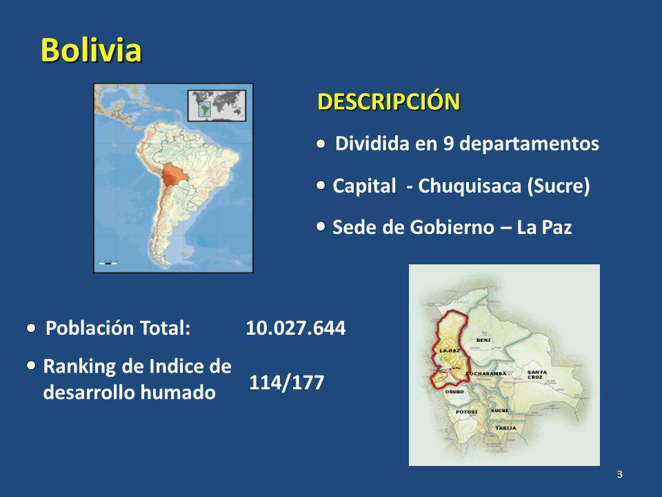 Bolivia DESCRIPCIÓN Dividida en 9 departamentos