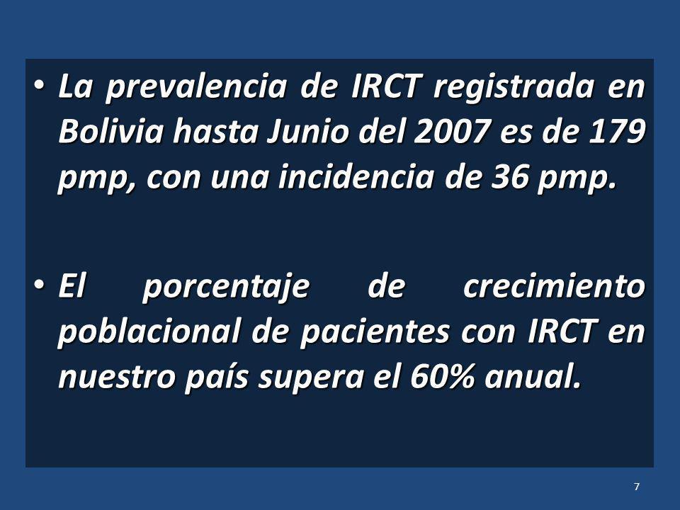 La prevalencia de IRCT registrada en Bolivia hasta Junio del 2007 es de 179 pmp, con una incidencia de 36 pmp.