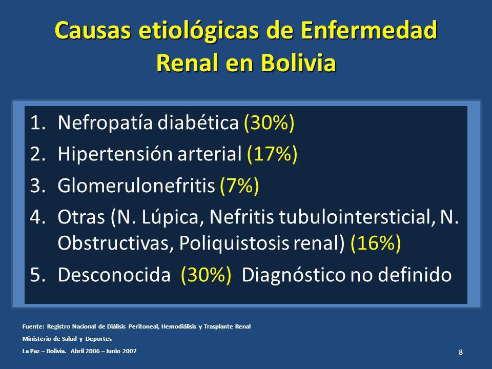 Causas etiológicas de Enfermedad Renal en Bolivia