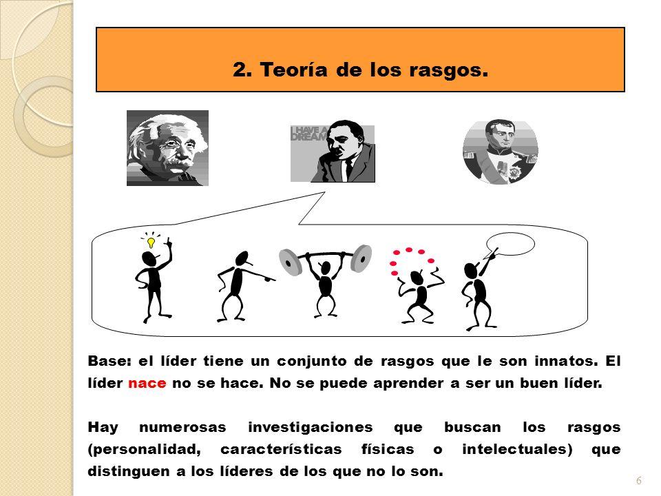 2. Teoría de los rasgos.