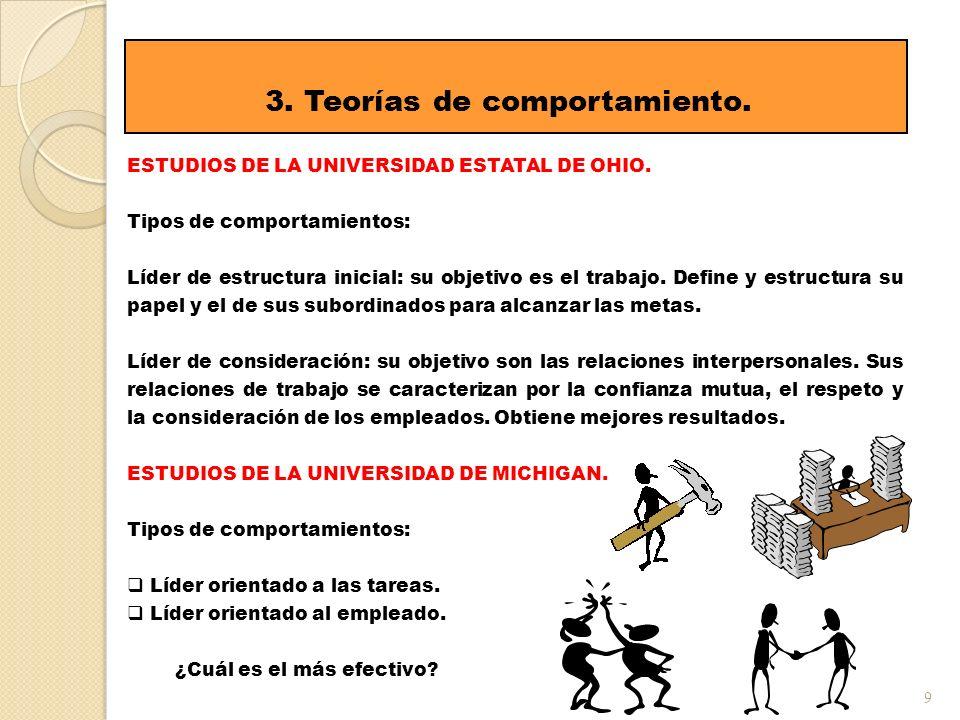 3. Teorías de comportamiento.
