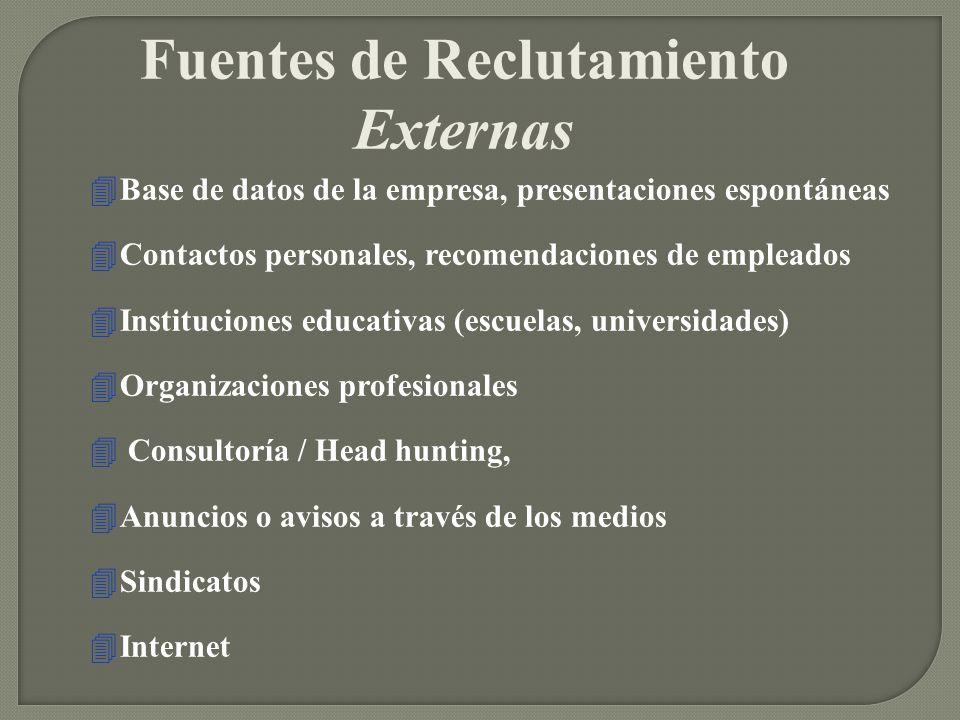 Fuentes de Reclutamiento Externas