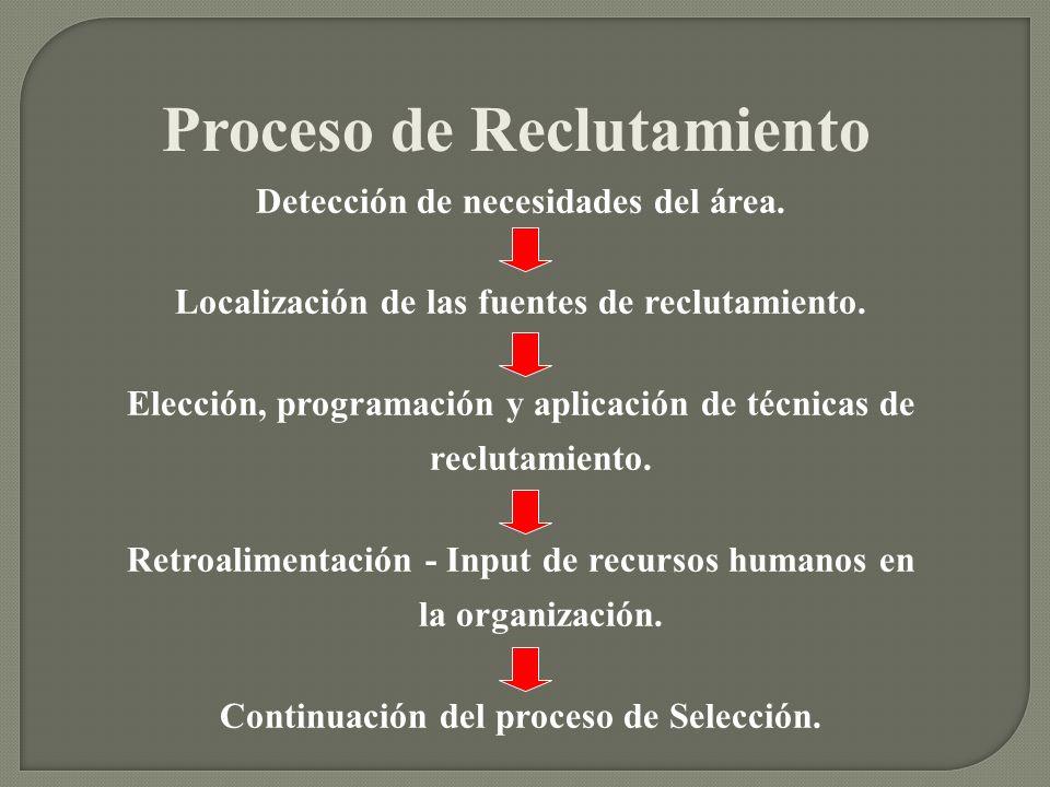 Proceso de Reclutamiento