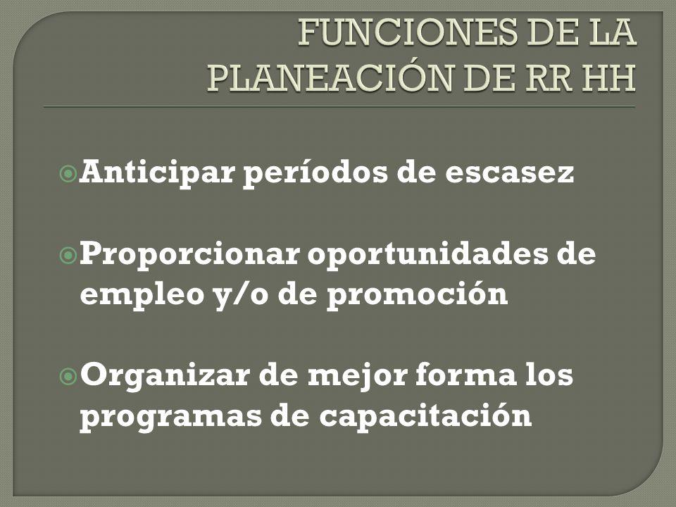 FUNCIONES DE LA PLANEACIÓN DE RR HH