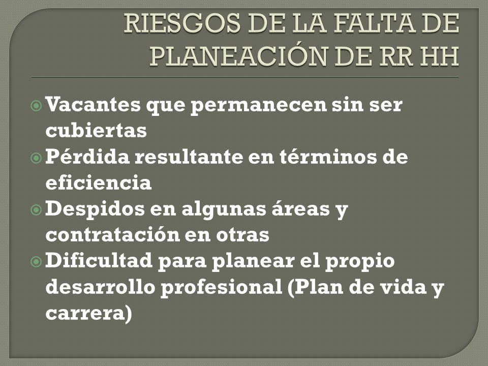 RIESGOS DE LA FALTA DE PLANEACIÓN DE RR HH