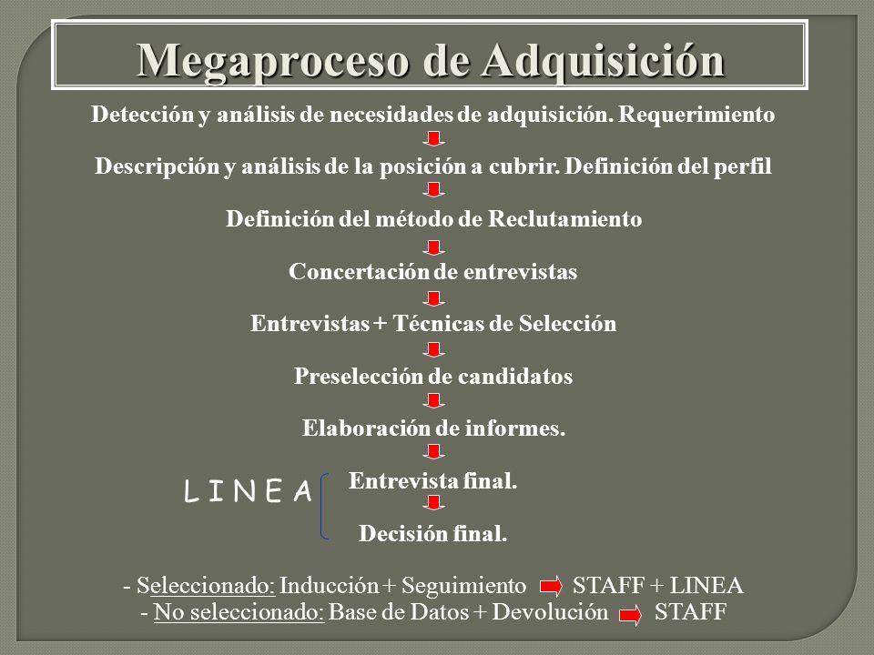 Megaproceso de Adquisición