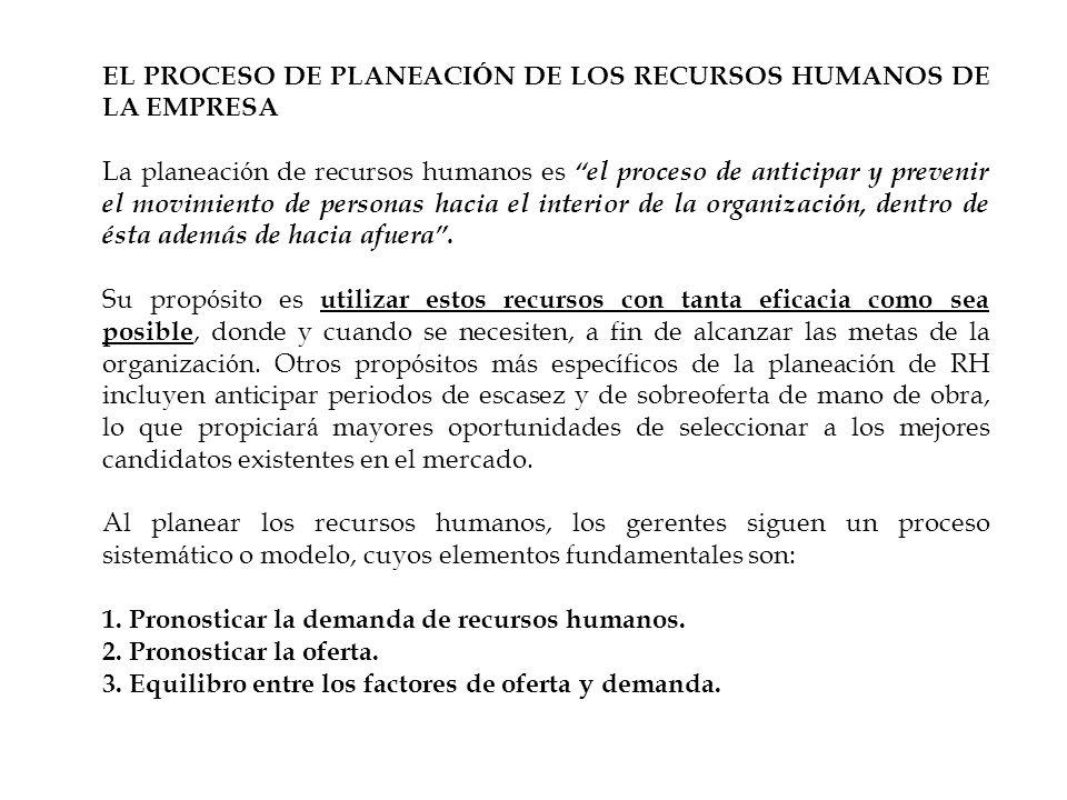 EL PROCESO DE PLANEACIÓN DE LOS RECURSOS HUMANOS DE LA EMPRESA