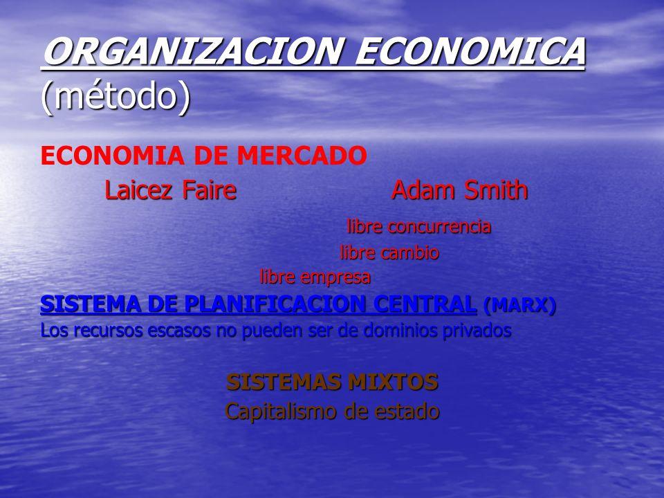 ORGANIZACION ECONOMICA (método)