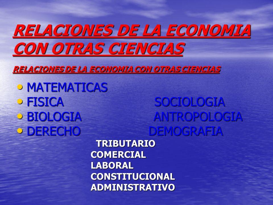 RELACIONES DE LA ECONOMIA CON OTRAS CIENCIAS RELACIONES DE LA ECONOMIA CON OTRAS CIENCIAS