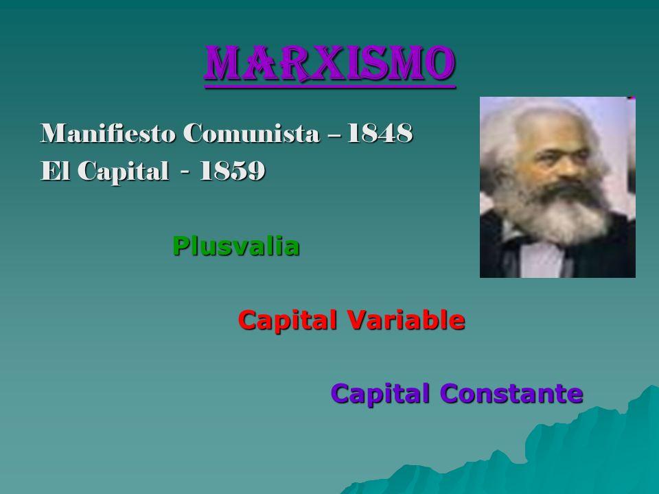 Marxismo Manifiesto Comunista – 1848 El Capital - 1859 Plusvalia