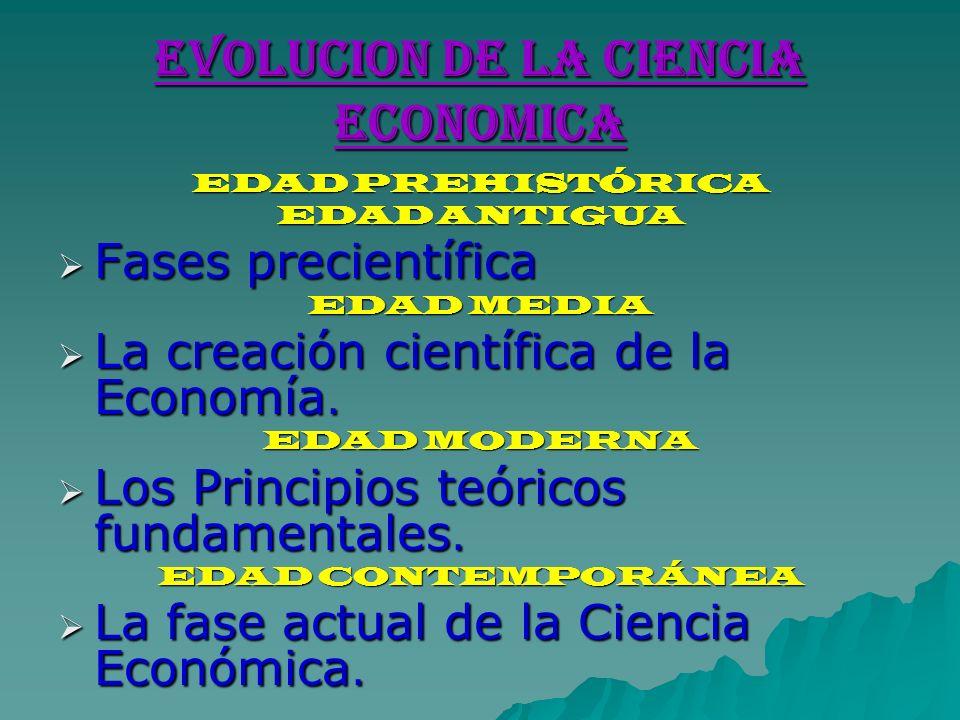 EVOLUCION DE LA CIENCIA ECONOMICA
