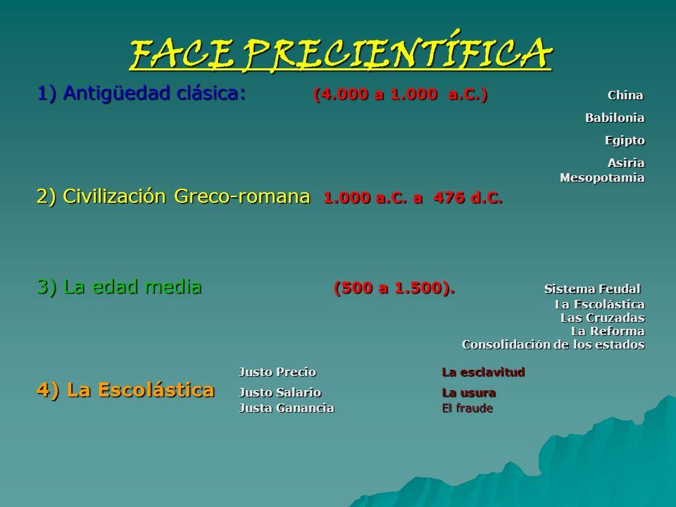FACE PRECIENTÍFICA 1) Antigüedad clásica: (4.000 a 1.000 a.C.) China