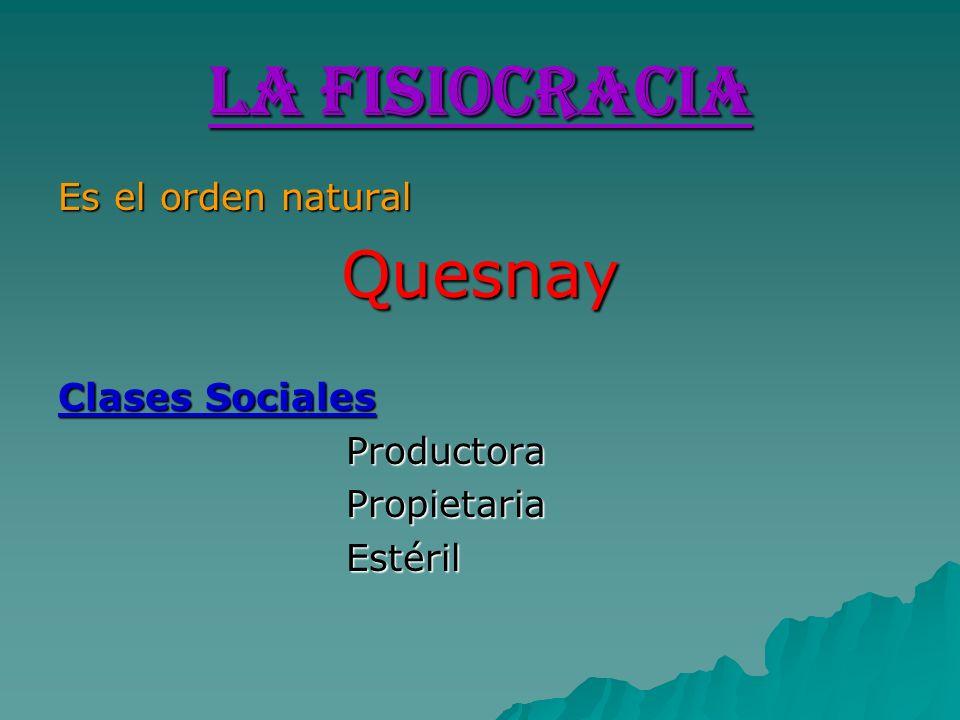 La Fisiocracia Quesnay Es el orden natural Clases Sociales Productora