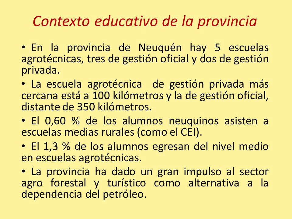 Contexto educativo de la provincia