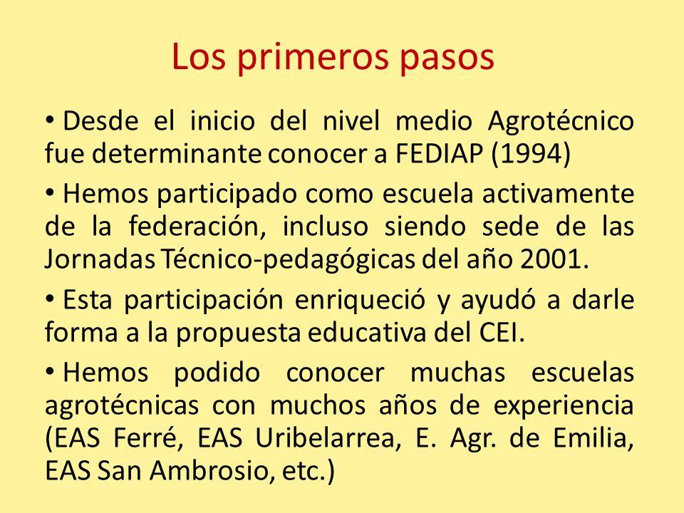 Los primeros pasos Desde el inicio del nivel medio Agrotécnico fue determinante conocer a FEDIAP (1994)