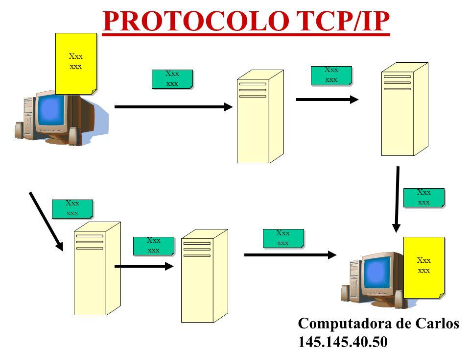 PROTOCOLO TCP/IP Computadora de Luis 125.125.40.11
