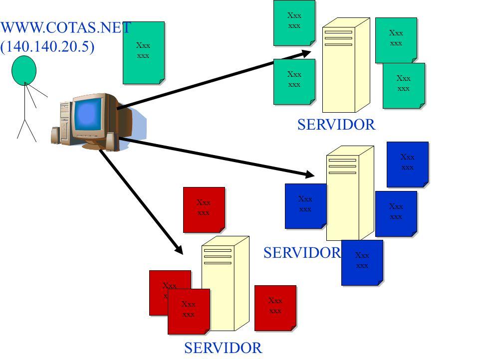 Computadora de Luis 125.125.40.11 WWW.COTAS.NET (140.140.20.5)