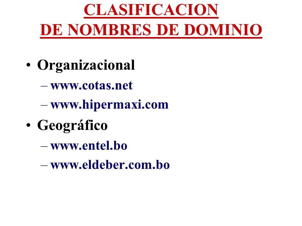 CLASIFICACION DE NOMBRES DE DOMINIO