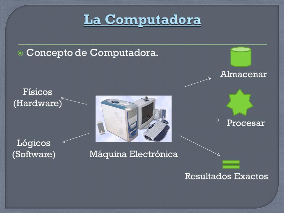 La Computadora Concepto de Computadora. Almacenar Físicos (Hardware)