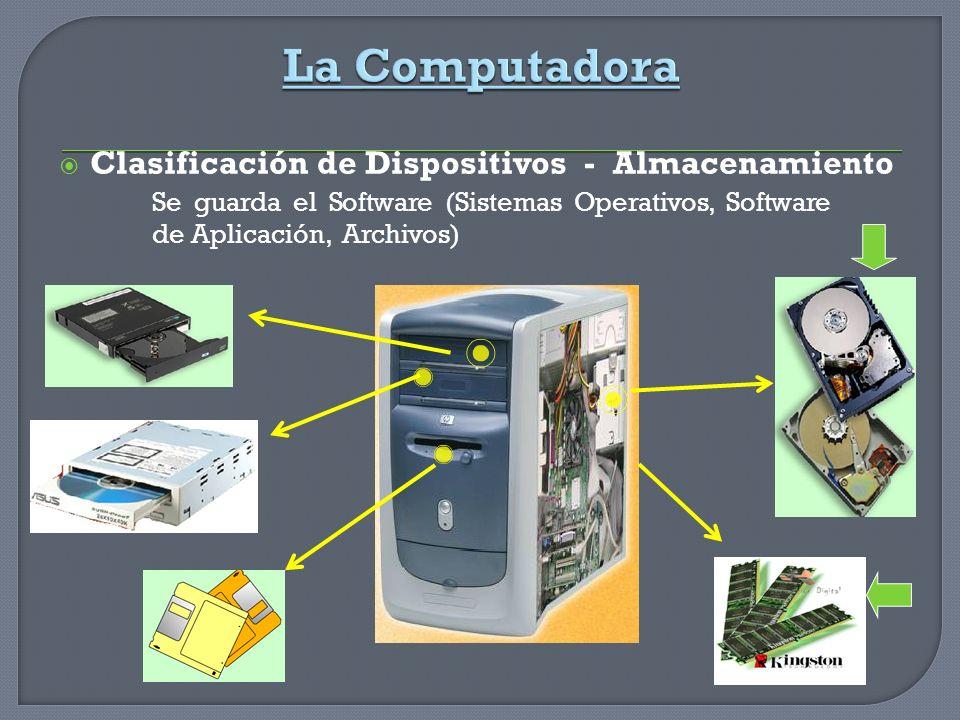 La Computadora Clasificación de Dispositivos - Almacenamiento
