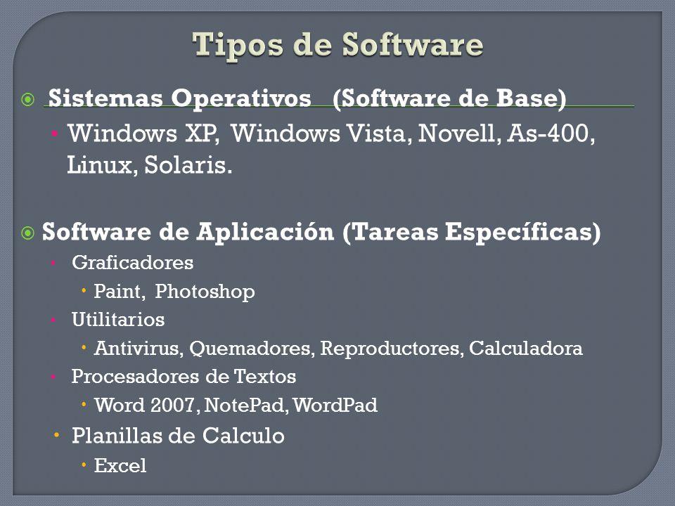 Tipos de Software Sistemas Operativos (Software de Base)