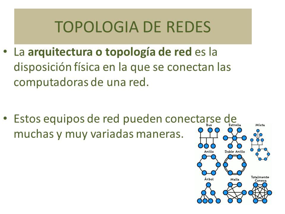 TOPOLOGIA DE REDES La arquitectura o topología de red es la disposición física en la que se conectan las computadoras de una red.