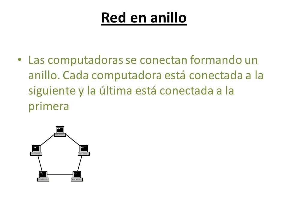 Red en anillo Las computadoras se conectan formando un anillo.
