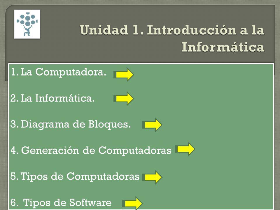 Unidad 1. Introducción a la Informática