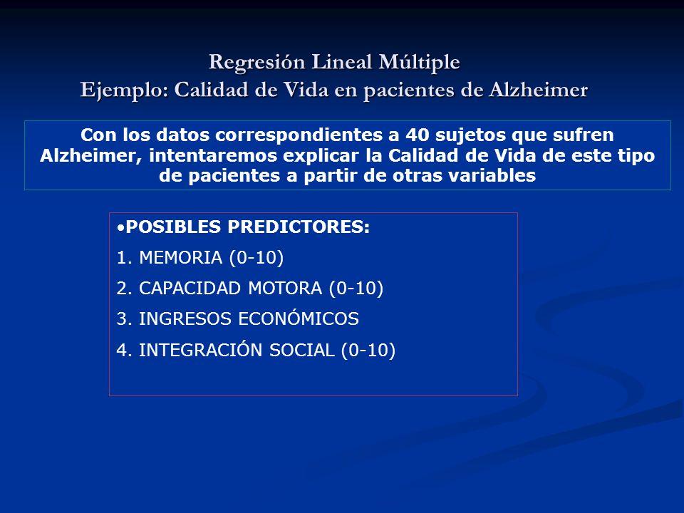 Regresión Lineal Múltiple Ejemplo: Calidad de Vida en pacientes de Alzheimer