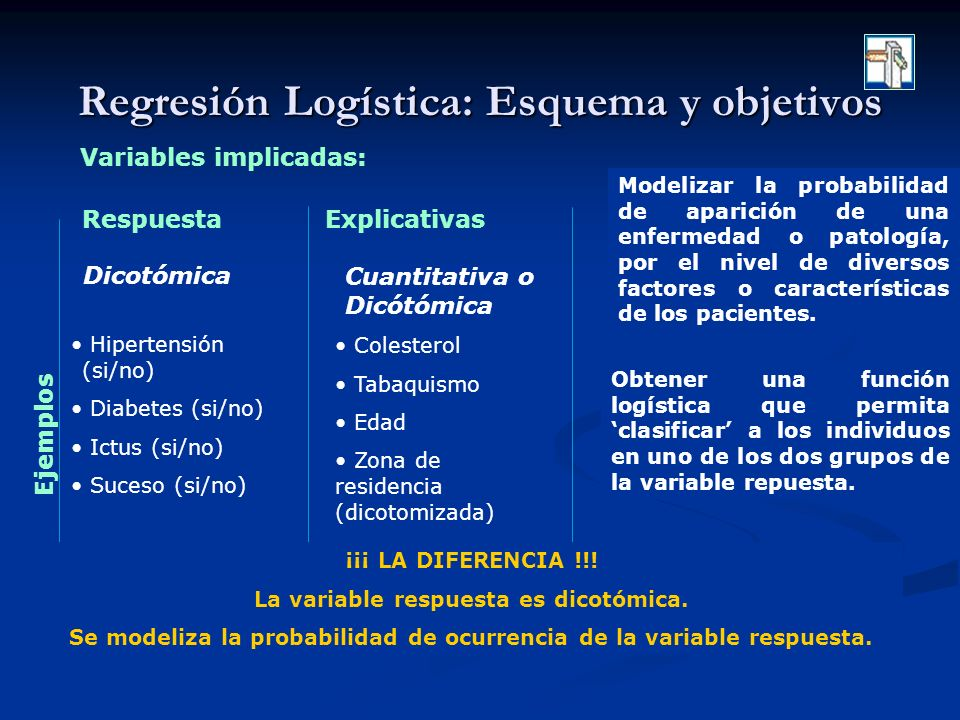 Regresión Logística: Esquema y objetivos