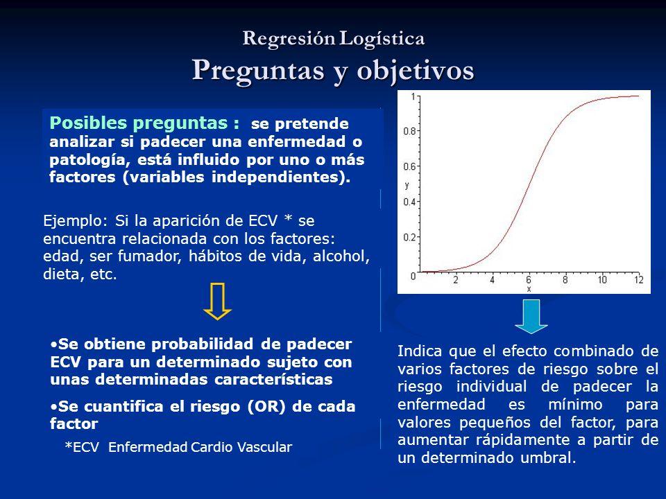 Regresión Logística Preguntas y objetivos