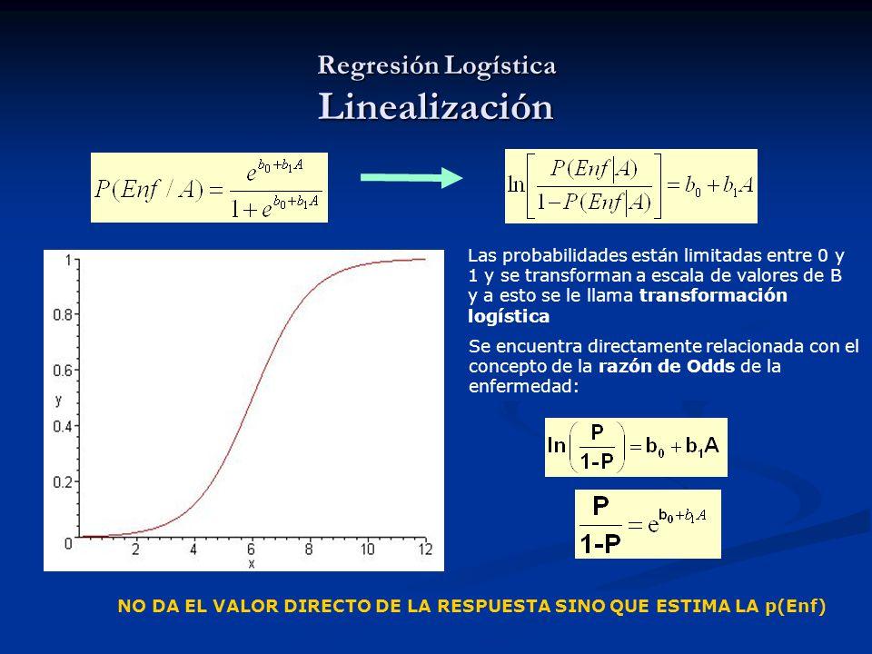 Regresión Logística Linealización