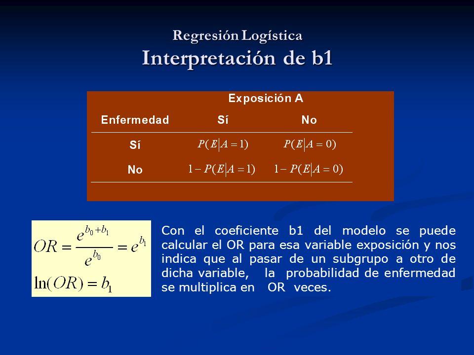 Regresión Logística Interpretación de b1