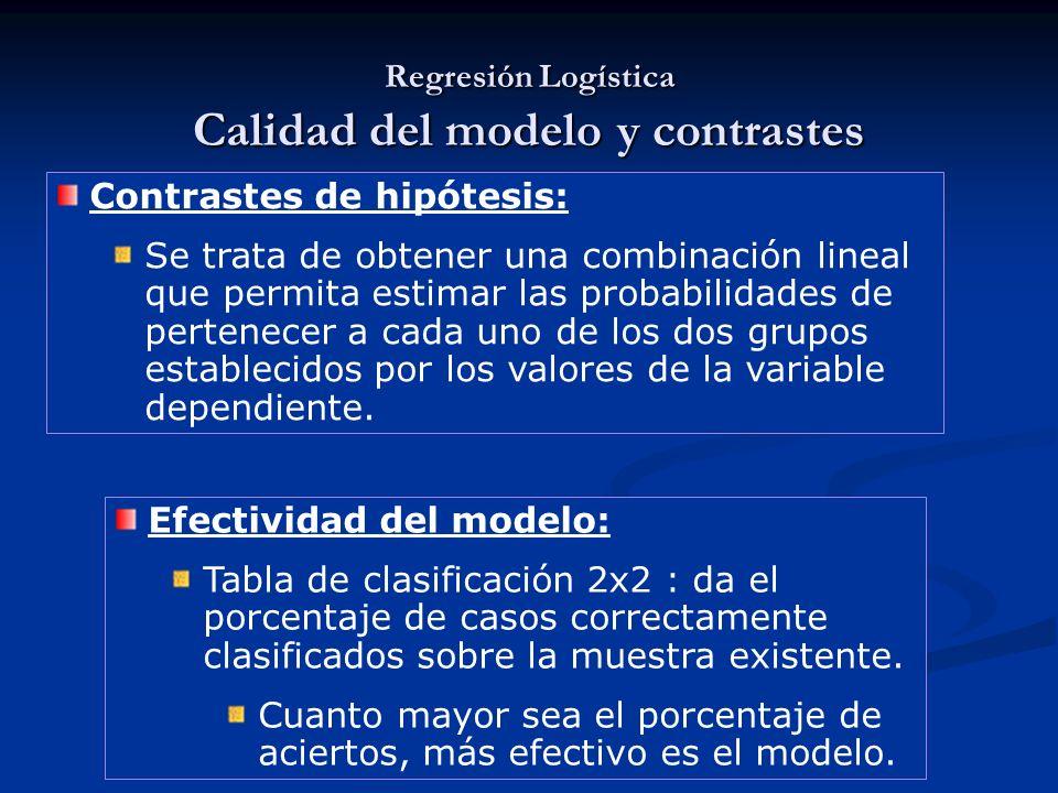 Regresión Logística Calidad del modelo y contrastes