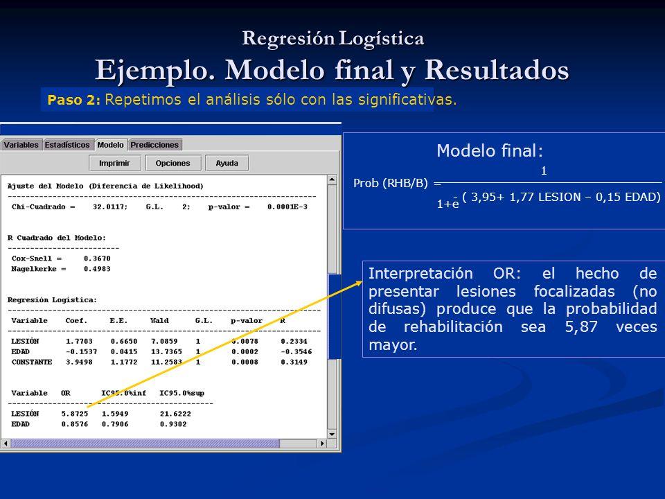 Regresión Logística Ejemplo. Modelo final y Resultados