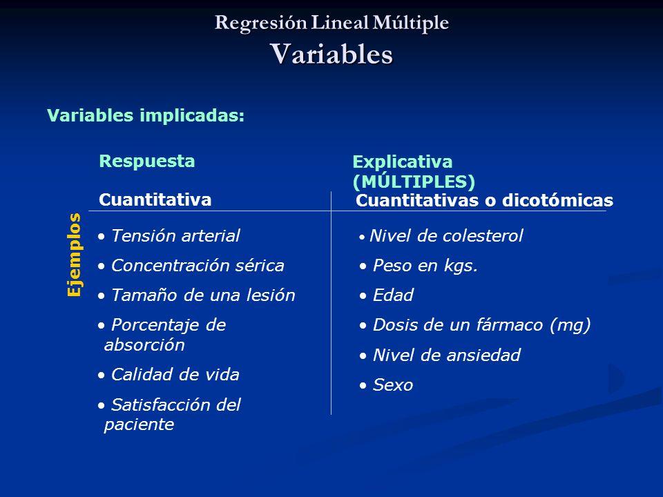 Regresión Lineal Múltiple Variables